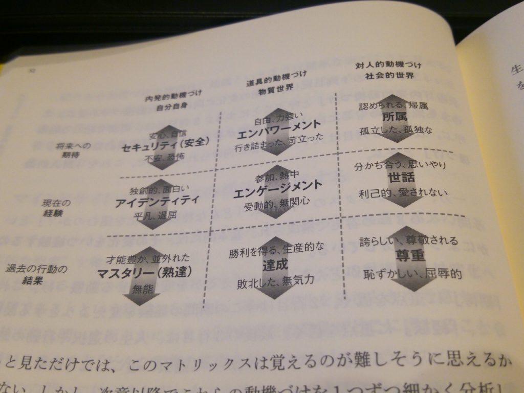 マインドサイト・マトリックス レビュー 口コミ